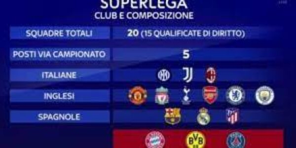 Sport/Calcio: Nasce (forse) la Superlega; il calcio dei ricchi.